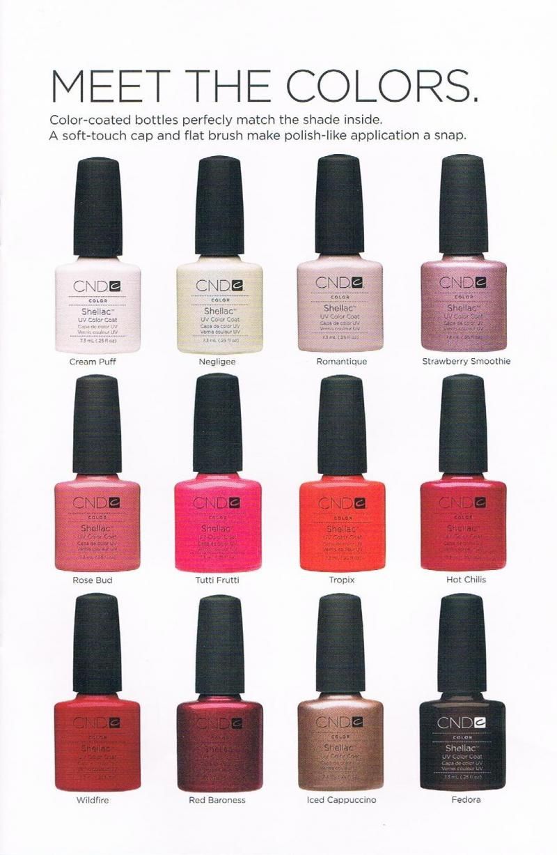 Shellac stands miles apart from others in the market with the science